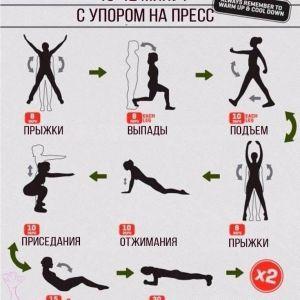 10-Хвилинне тренування на все тіло з упором на прес