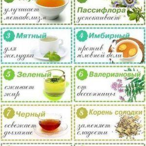 10 Найкорисніших чашок чаю