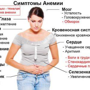 14 Ознак, які можуть бути ознаками анемії - не ігноруйте їх