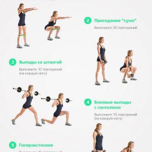 5 Вправ для тренування сідниць в тренажерному залі