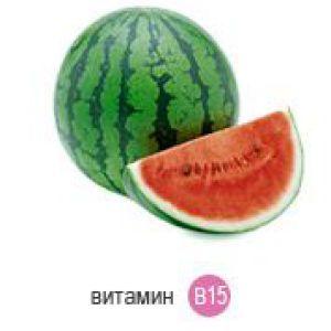 B15 (пангамовая кислота) роль, надлишок і недолік
