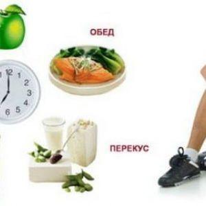 Як швидко набрати вагу чоловікові в домашніх умовах