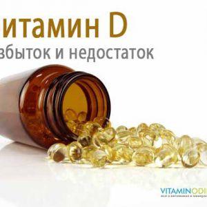 Про надлишок і нестачі вітаміну д