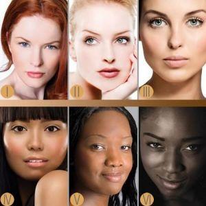 Визначаємо тип шкіри і догляд за нею
