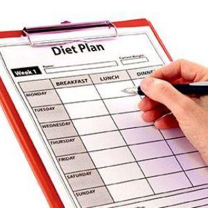 План дієти
