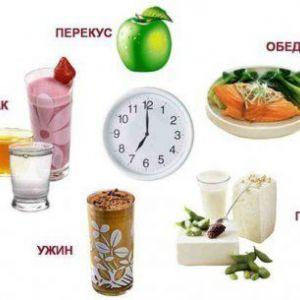 Продукти харчування для стрункої фігури