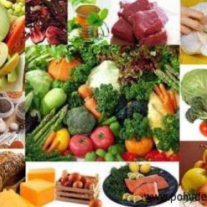 Продукти з негативною калорійністю. Список, що допомагає схуднути.