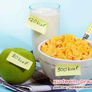 Добова норма калорій для жінок